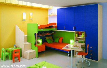 غرف نوم  غرف اطفال مبهجة    غرف مميزة    غرف