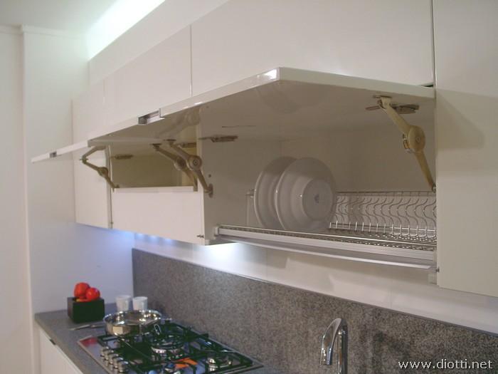 Diotti a f arredamenti - Pistoni vasistas cucina ...