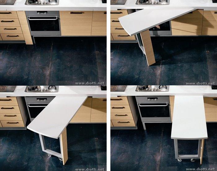 Forum Arredamento.it •Consiglio composizione cucina lineare 3 m