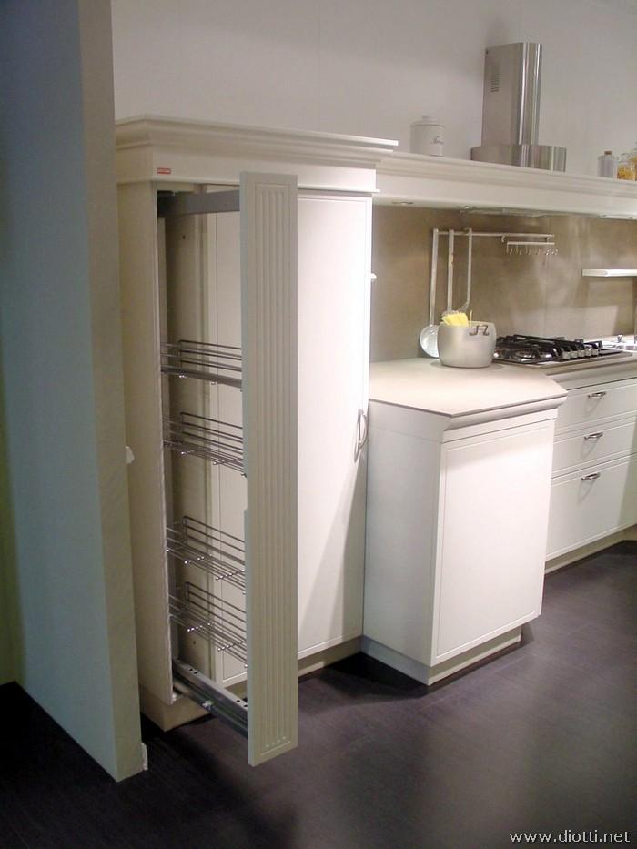 Cucine Moderne Firenze ~ la scelta giusta è variata sul design della ...