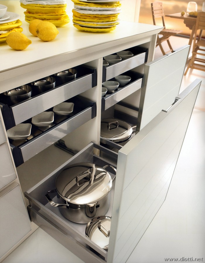 Accessori Per Cucine Moderne. Beautiful Accessori Cucina Design ...