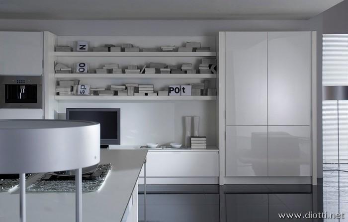 Forum disposizione cucina aiuto - Cucina bianca moderna ...