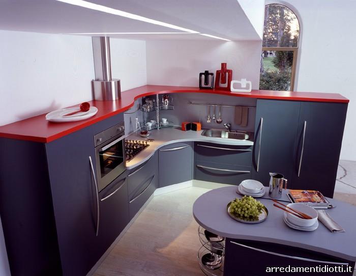 Cucine Moderne Con Lavello Ad Angolo: Angoli rame interni per gronda t pictures.