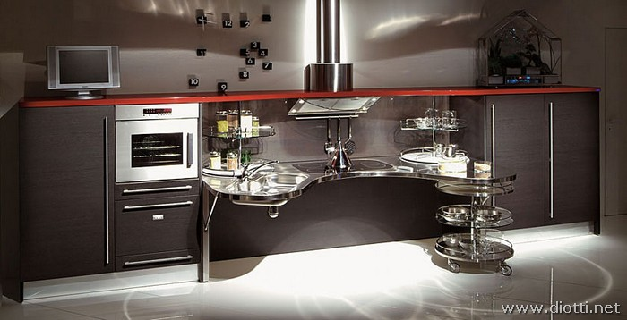 Diotti a f arredamenti - Piano lavoro cucina acciaio ...