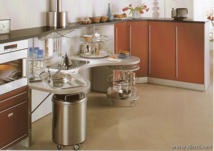 Pannelli isotermici decorati - Carrelli estraibili per cucine ...